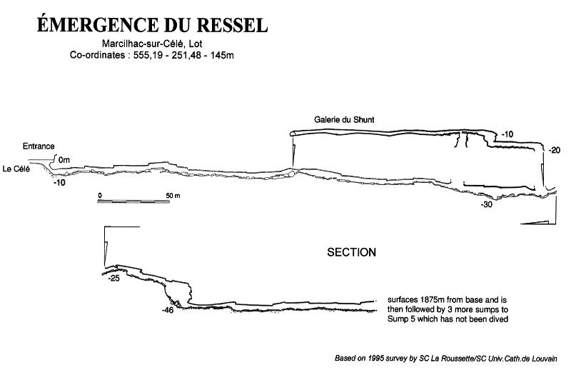 Emergence Du Ressel - Diver24
