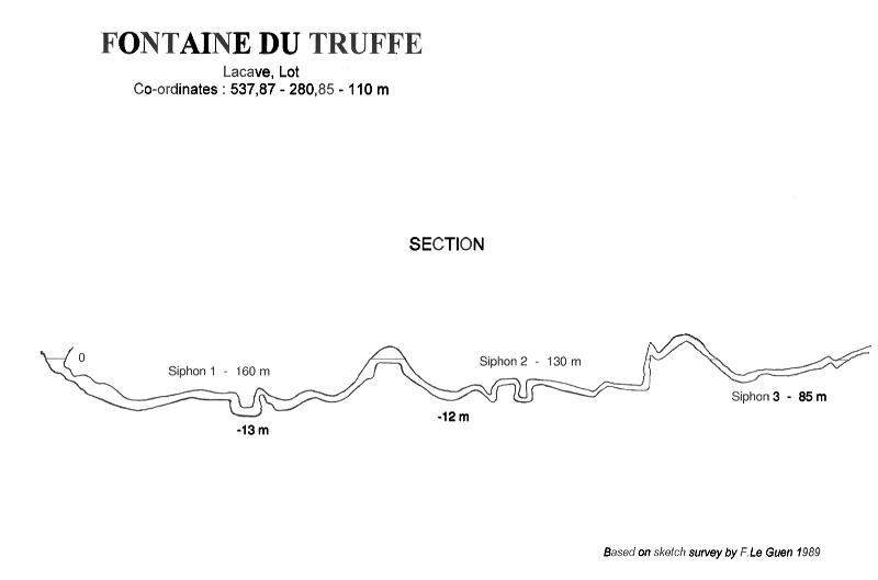 Fontaine Du Truffe - Diver24